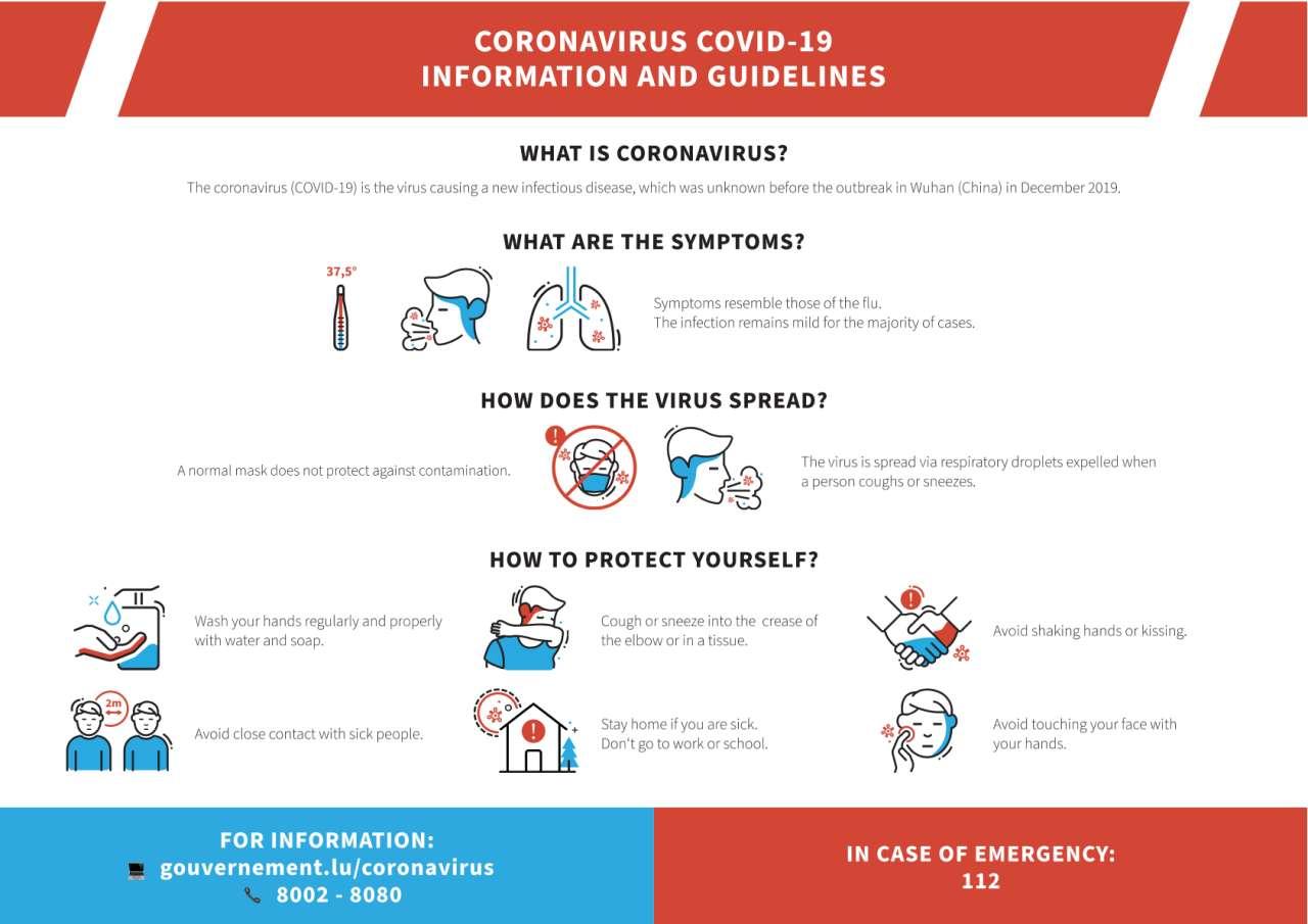 Coronavirus Tipps